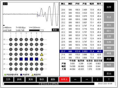非密实区和空洞超声检测